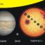 Schéma zachycující některé kandidáty na obyvatelné exoplanety a planetární soustavu TRAPPIST-1. Planety jsou znázorněny kotoučky, jejichž rozměr odpovídá relativní velikosti planet (černé kotoučky). V případě, že je známa pouze hmotnost (šedé a prázdné kotoučky) byla velikost odhadnuta za předpokladu stejné hustoty, jako má Země. Zleva doprava klesá oslunění a tedy i pravděpodobná teplota. Znázorněny jsou zejména blízké Zemi podobné exoplanety (systém Wolf 1061 leží 14 světelných let od Země, nepotvrzené planety u Tau Ceti leží 11,9 světelného roku od Země, Kapteynova hvězda 12,8 světelného roku od Země, Proxima Centauri 4,2 světelného roku od Země) a pro srovnání i jedna ze slibných, ale od Země velmi vzdálených exoplanet objevených teleskopem Kepler. Ze srovnání je zjevné, proč jsou planety TRAPPIST-1 (spolu s Proximou b) považovány za Zemi nejpodobnější. Barevné obdélníky dole vymezují rozsah obyvatelné zóny podle různých autorů. Kopparapu (2013) vymezil zvlášť obyvatelnou zónu pro hvězdy podobné Slunci (zeleně) a červené trpaslíky (oranžově). Studie stejného autora z roku 2016 ukázala, že pro planety s vázanou rotací se obyvatelná zóna rozšiřuje směrem dovnitř.
